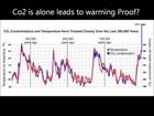 Climate Denial Crock Rebound